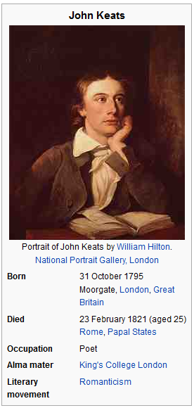 keats poetry