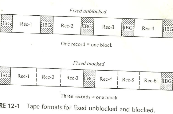 picture - magnetic tape blocks