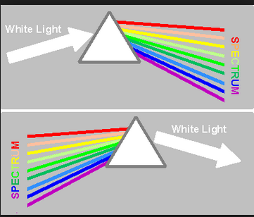 newton spectrum prism light